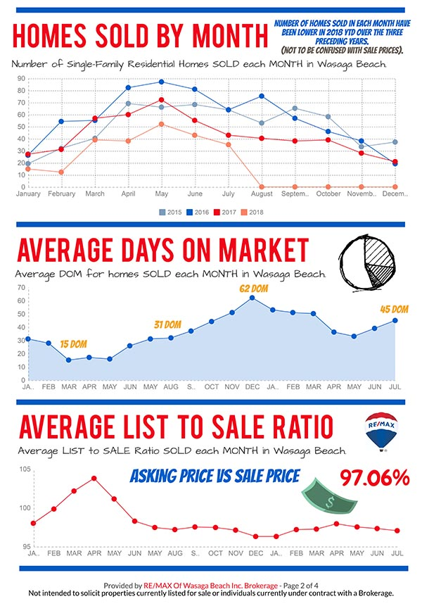 REMAX_MarketReport_JULY-2018-2