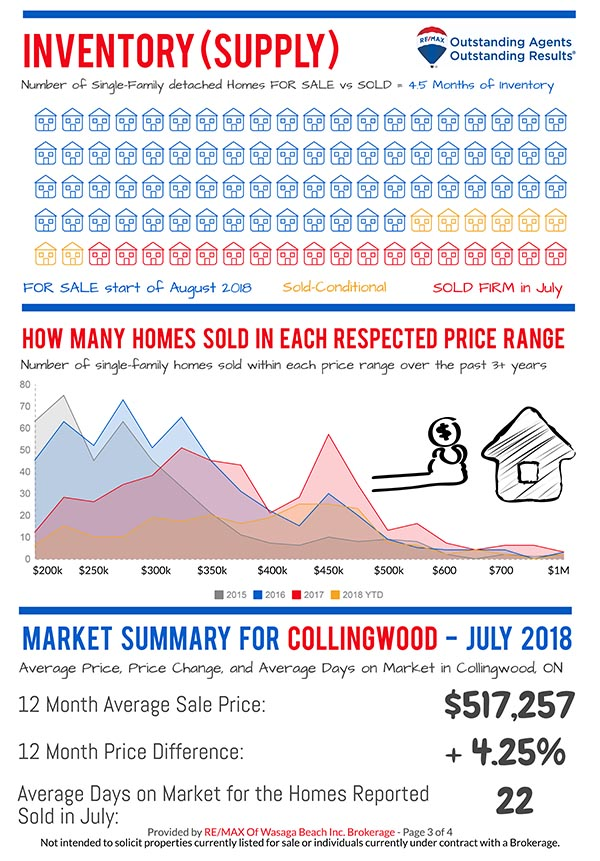 REMAX_MarketReport_JULY-2018-3