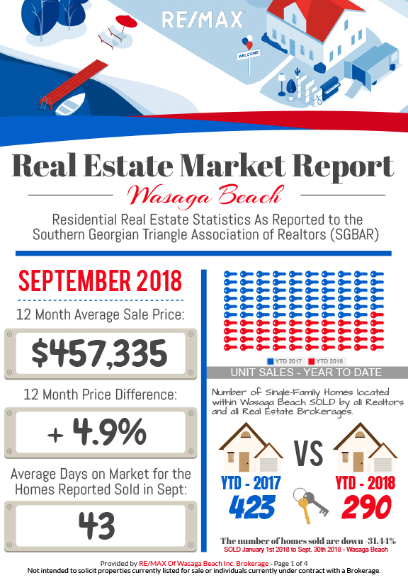 REMAX_MarketReport_September-2018-1