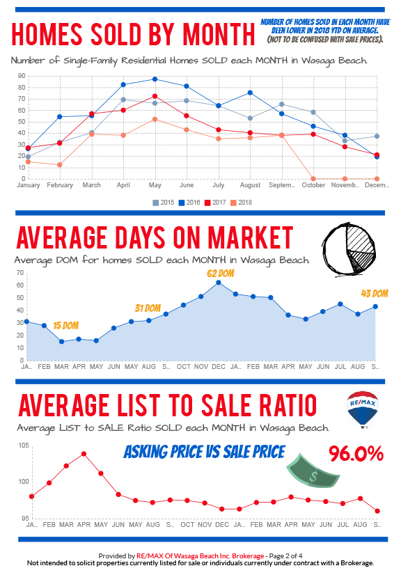 REMAX_MarketReport_September-2018-2