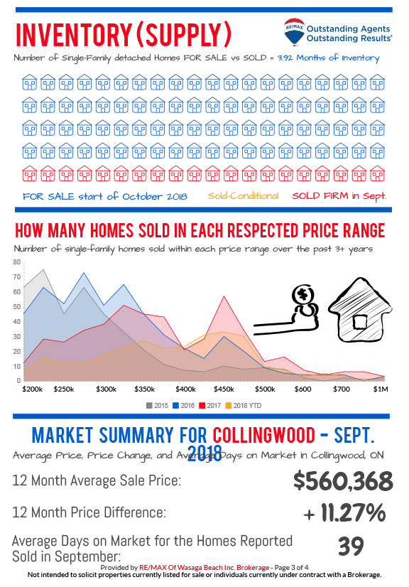 REMAX_MarketReport_September-2018-3