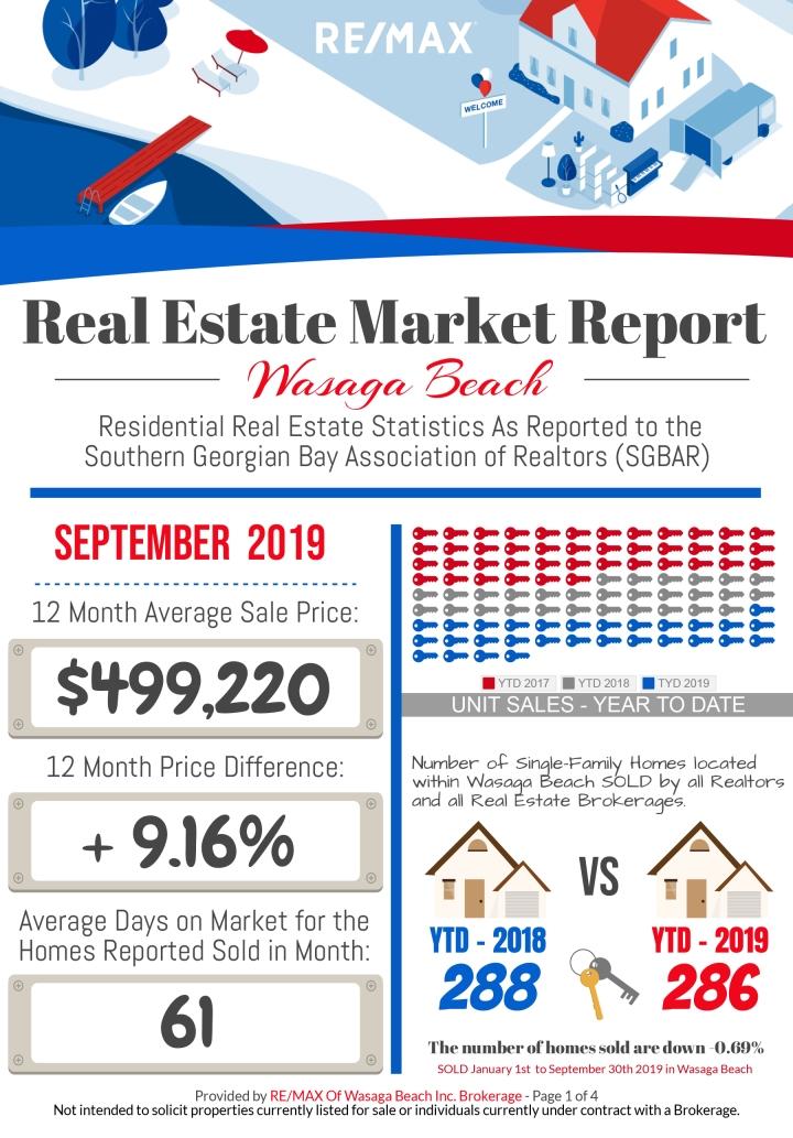 REMAX_MarketReport_September-2019-1