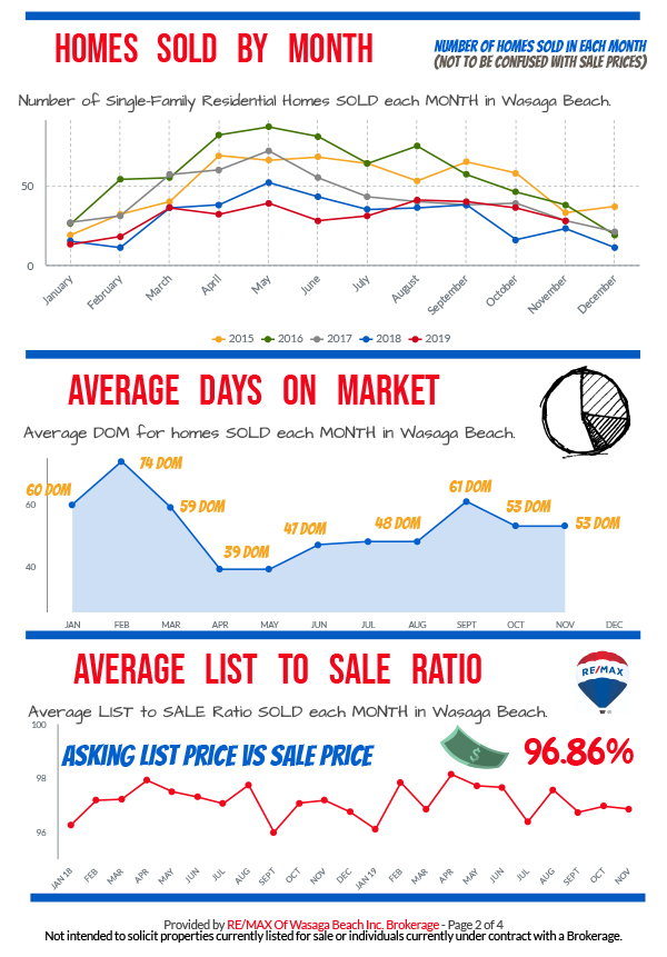 REMAX_MarketReport_November-2019-2