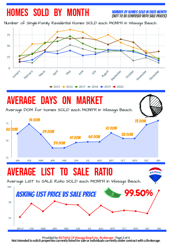 REMAX_MarketReport_January-2020-2