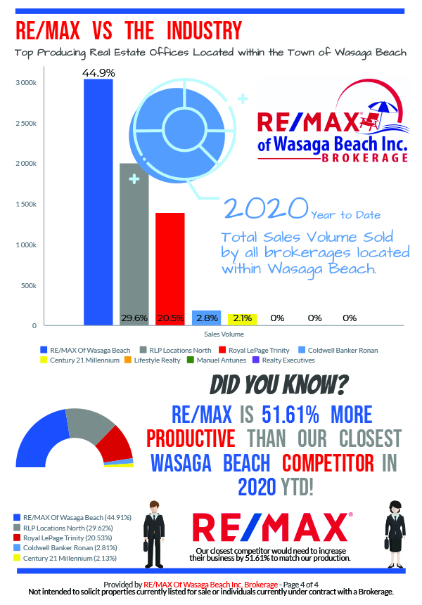 REMAX_MarketReport_January-2020-4