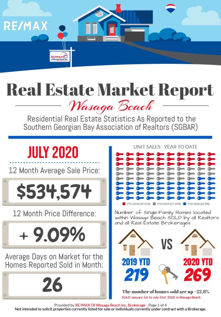 REMAX_MarketReport_July-2020-1